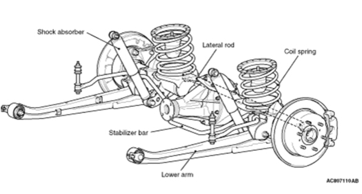 Mini Cooper Suspension Diagram Com
