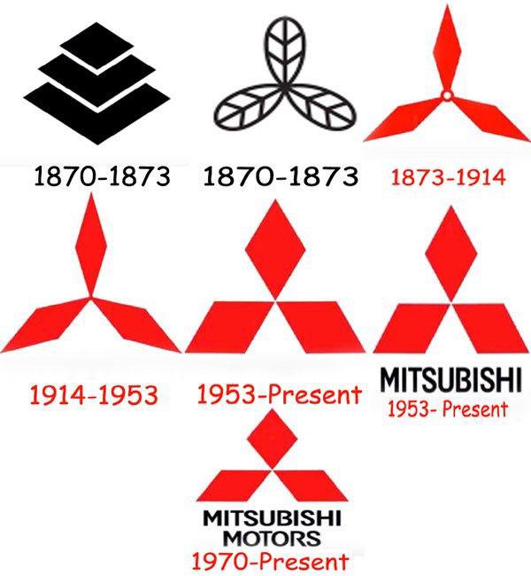 CMH-Mitsubishi-South---Reasons-why-we-love-the-Mitsubishi-Pajero---February-2021-#1-#5